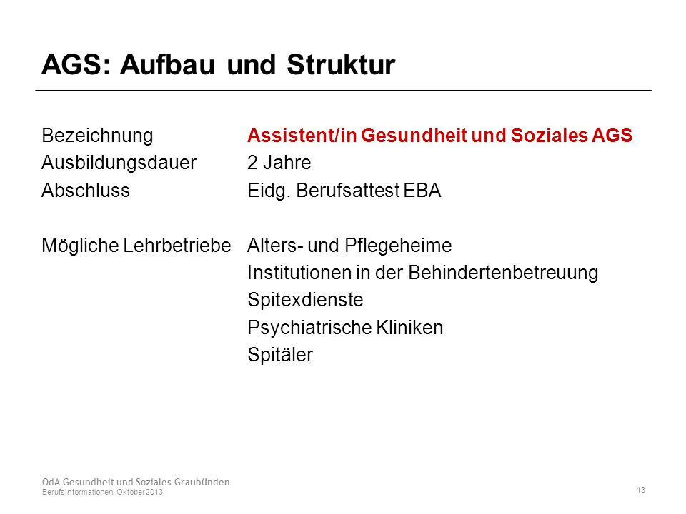 AGS: Aufbau und Struktur BezeichnungAssistent/in Gesundheit und Soziales AGS Ausbildungsdauer2 Jahre AbschlussEidg.