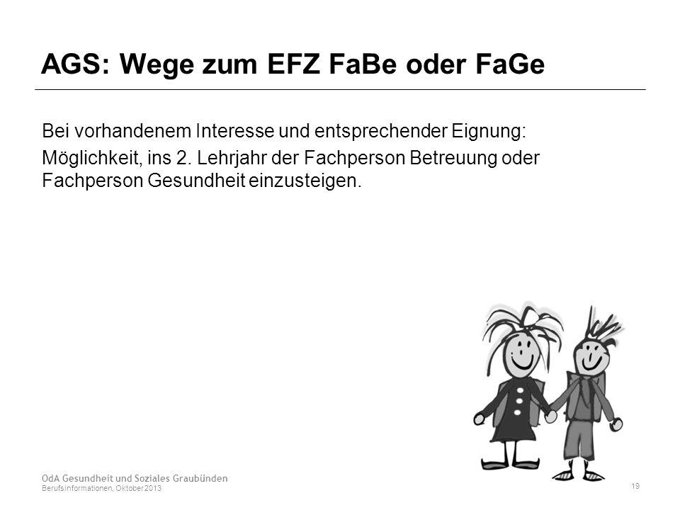 AGS: Wege zum EFZ FaBe oder FaGe Bei vorhandenem Interesse und entsprechender Eignung: Möglichkeit, ins 2.
