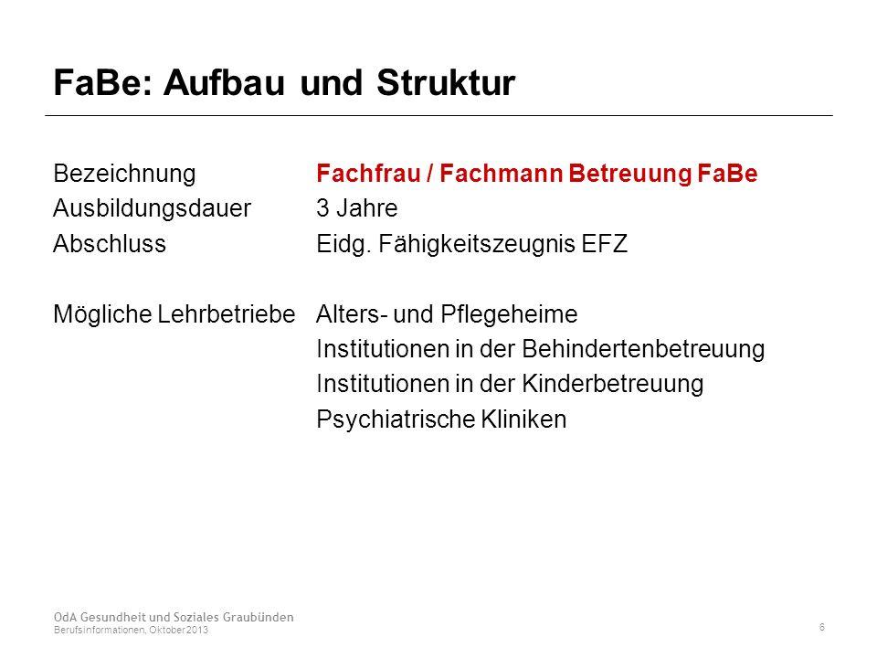FaBe: Aufbau und Struktur BezeichnungFachfrau / Fachmann Betreuung FaBe Ausbildungsdauer3 Jahre AbschlussEidg.