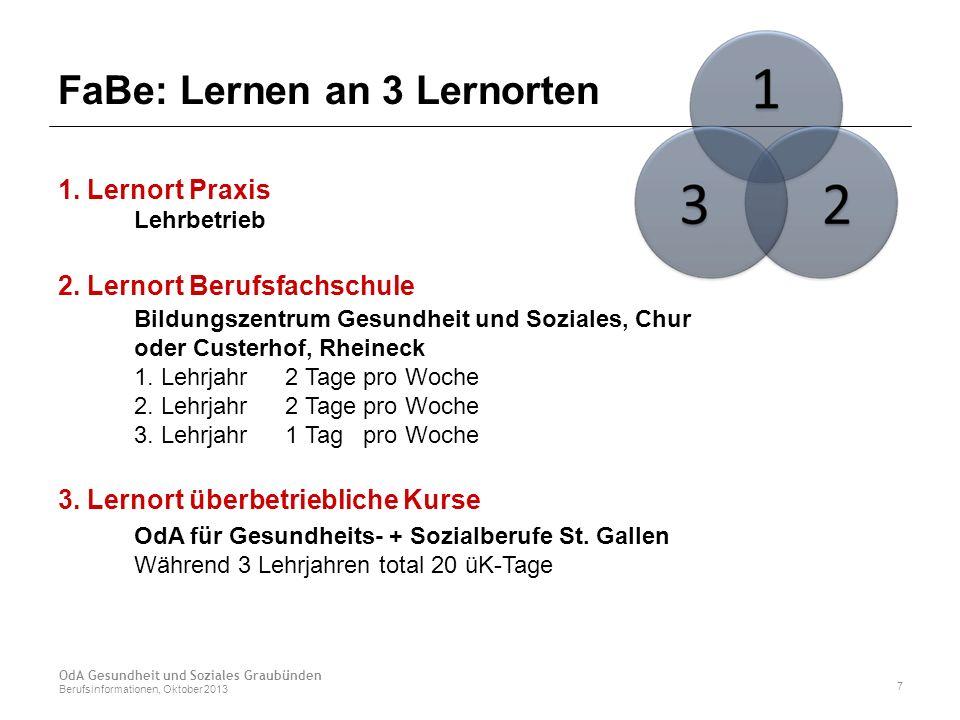 FaBe: Lernen an 3 Lernorten 1. Lernort Praxis Lehrbetrieb 2.