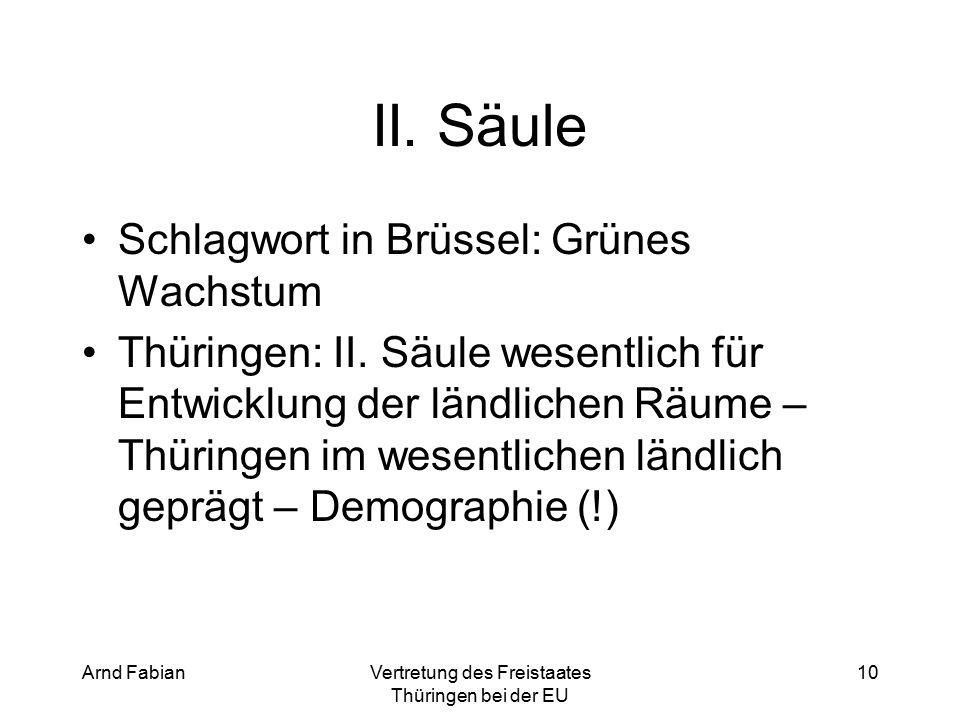 Arnd FabianVertretung des Freistaates Thüringen bei der EU 10 II.