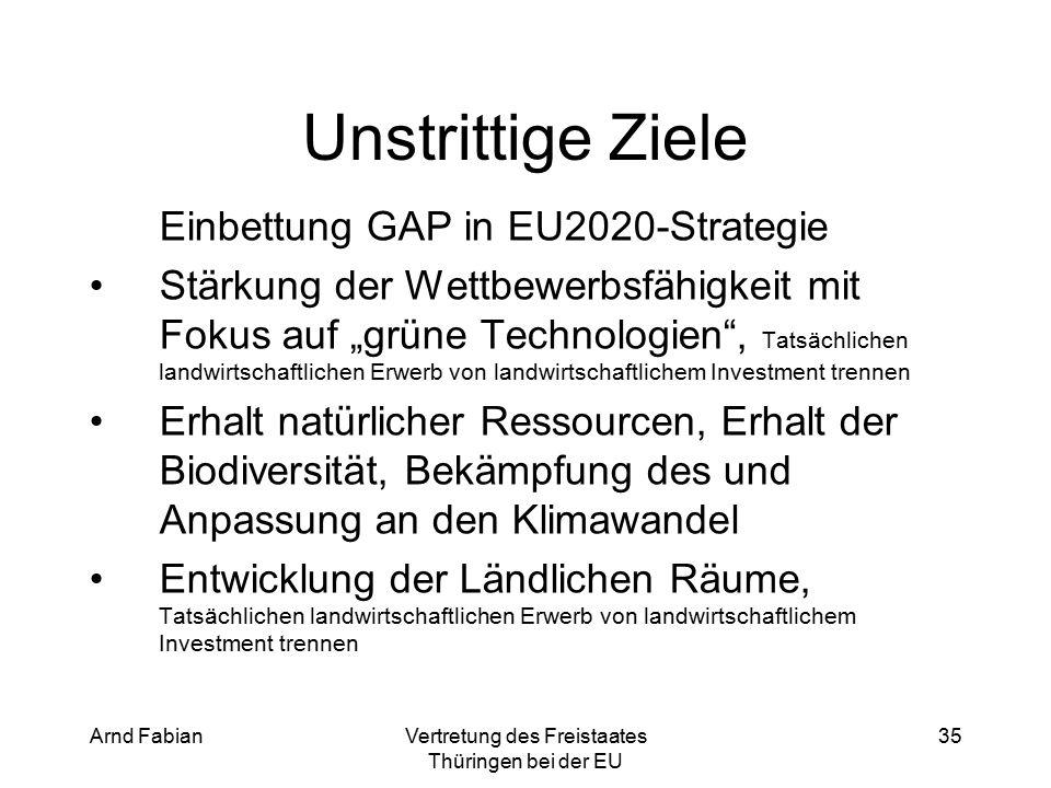 """Arnd FabianVertretung des Freistaates Thüringen bei der EU 35 Unstrittige Ziele Einbettung GAP in EU2020-Strategie Stärkung der Wettbewerbsfähigkeit mit Fokus auf """"grüne Technologien , Tatsächlichen landwirtschaftlichen Erwerb von landwirtschaftlichem Investment trennen Erhalt natürlicher Ressourcen, Erhalt der Biodiversität, Bekämpfung des und Anpassung an den Klimawandel Entwicklung der Ländlichen Räume, Tatsächlichen landwirtschaftlichen Erwerb von landwirtschaftlichem Investment trennen"""