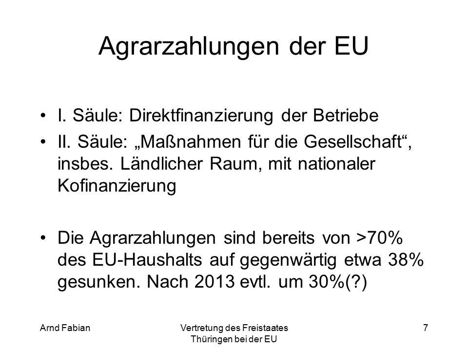 Arnd FabianVertretung des Freistaates Thüringen bei der EU 28 4. GAP nach 2013
