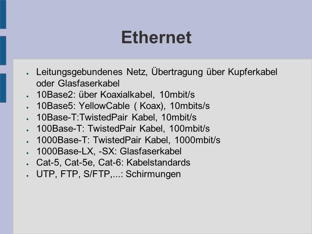 Ethernet ● Leitungsgebundenes Netz, Übertragung über Kupferkabel oder Glasfaserkabel ● 10Base2: über Koaxialkabel, 10mbit/s ● 10Base5: YellowCable ( Koax), 10mbits/s ● 10Base-T:TwistedPair Kabel, 10mbit/s ● 100Base-T: TwistedPair Kabel, 100mbit/s ● 1000Base-T: TwistedPair Kabel, 1000mbit/s ● 1000Base-LX, -SX: Glasfaserkabel ● Cat-5, Cat-5e, Cat-6: Kabelstandards ● UTP, FTP, S/FTP,...: Schirmungen