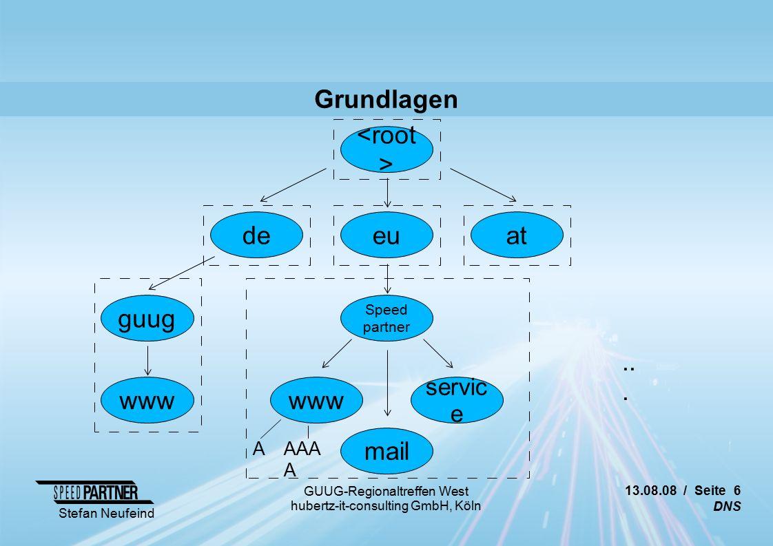 13.08.08 / Seite 6 DNS Stefan Neufeind GUUG-Regionaltreffen West hubertz-it-consulting GmbH, Köln Grundlagen deeuat guug Speed partner www mail servic e AAAA A...
