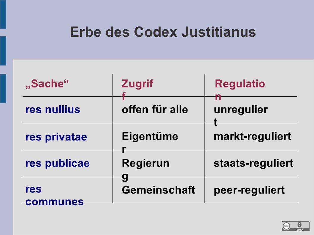 """Erbe des Codex Justitianus res nullius res privatae res publicae res communes offen für alle Eigentüme r Regierun g Gemeinschaft unregulier t markt-reguliert staats-reguliert peer-reguliert """"Sache Zugrif f Regulatio n"""
