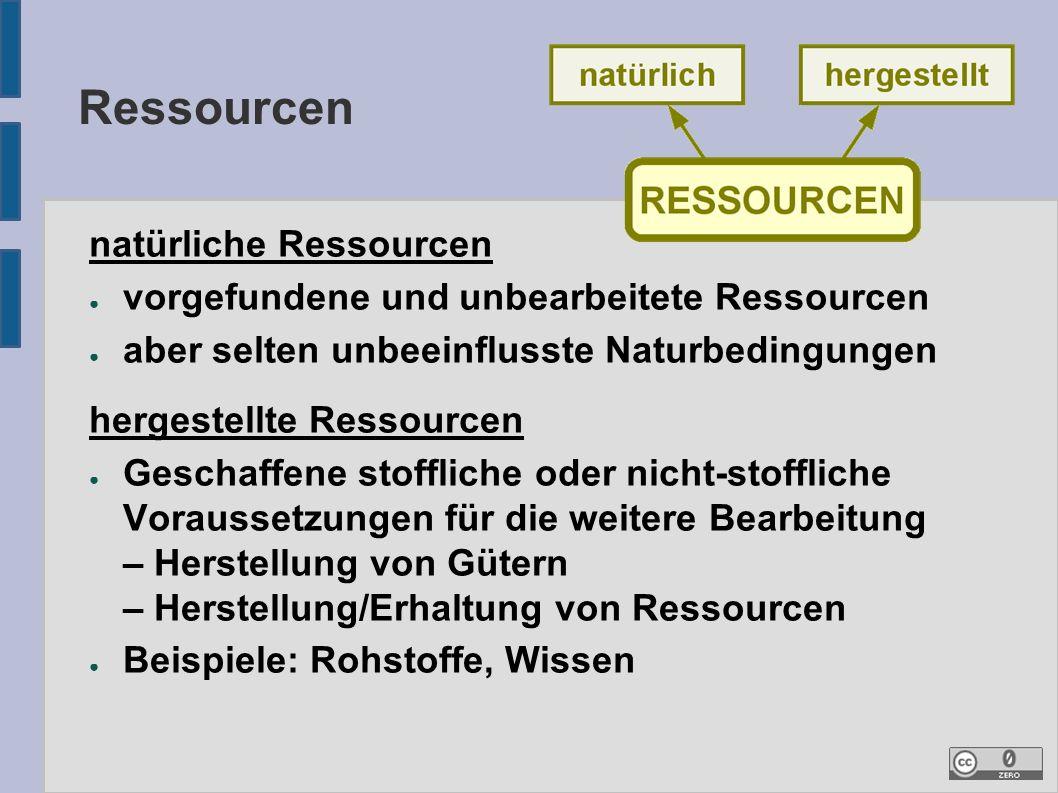 Ressourcen natürliche Ressourcen ● vorgefundene und unbearbeitete Ressourcen ● aber selten unbeeinflusste Naturbedingungen hergestellte Ressourcen ● Geschaffene stoffliche oder nicht-stoffliche Voraussetzungen für die weitere Bearbeitung – Herstellung von Gütern – Herstellung/Erhaltung von Ressourcen ● Beispiele: Rohstoffe, Wissen