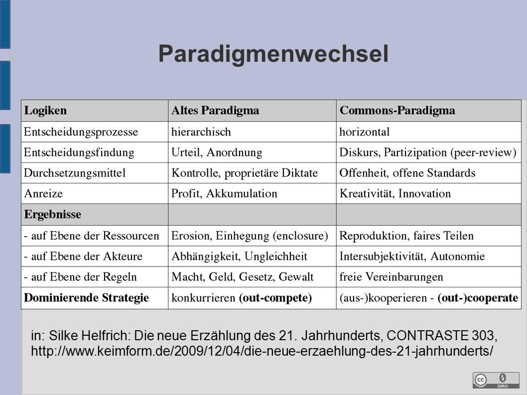 Paradigmenwechsel in: Silke Helfrich: Die neue Erzählung des 21.