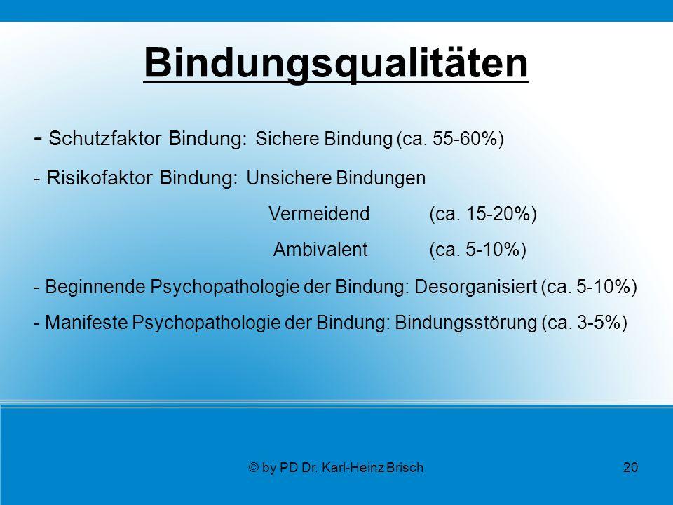 © by PD Dr. Karl-Heinz Brisch20 Bindungsqualitäten - Schutzfaktor Bindung: Sichere Bindung(ca.
