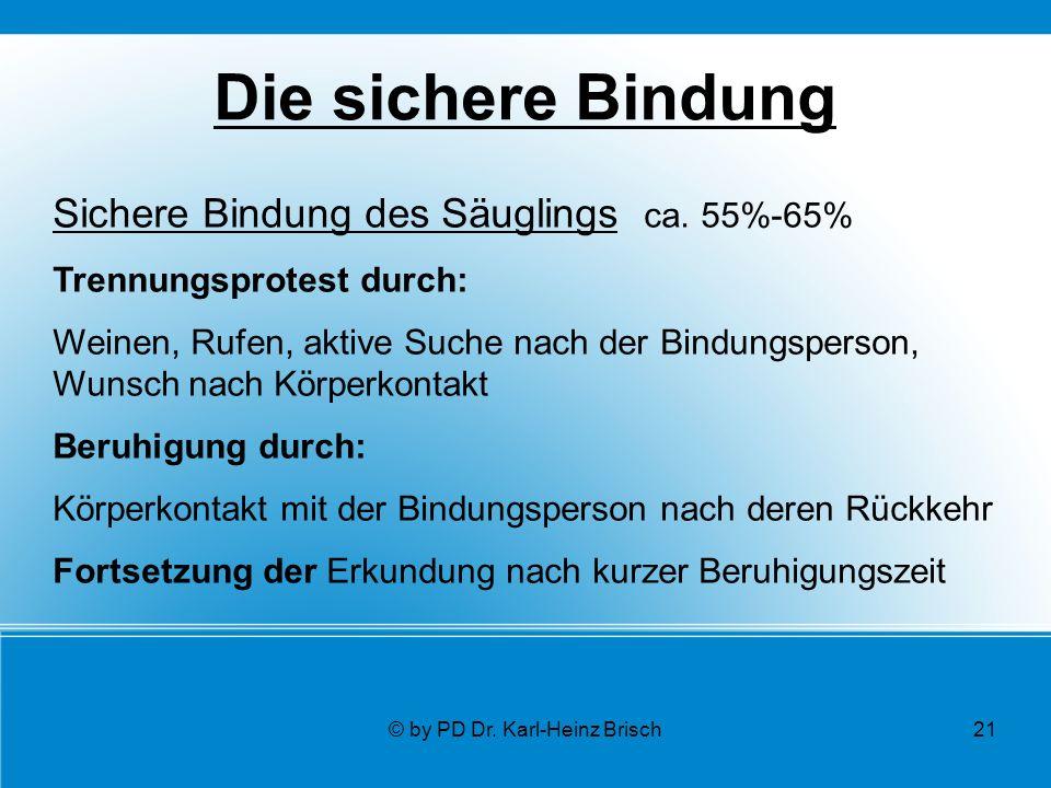 © by PD Dr. Karl-Heinz Brisch21 Die sichere Bindung Sichere Bindung des Säuglings ca.