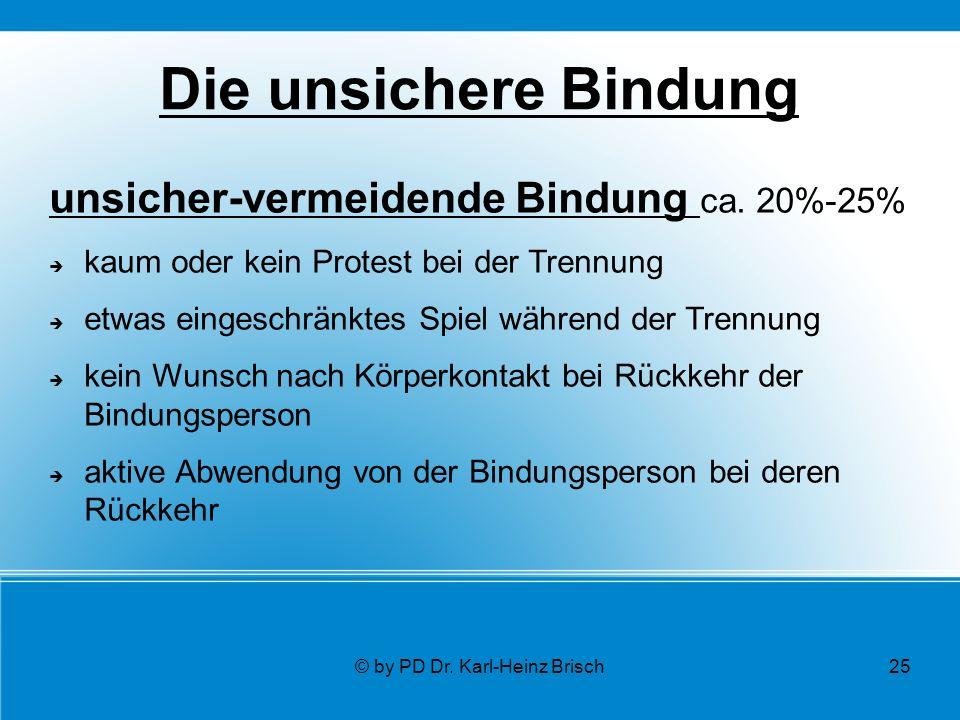 © by PD Dr. Karl-Heinz Brisch25 Die unsichere Bindung unsicher-vermeidende Bindung ca.