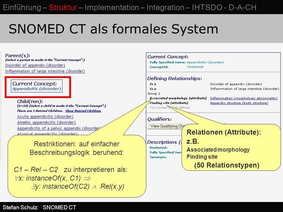 SNOMED CT als formales System Restriktionen: auf einfacher Beschreibungslogik beruhend: C1 – Rel – C2 zu interpretieren als:  x: instanceOf(x, C1)   y: instanceOf(C2)  Rel(x,y) Relationen (Attribute): z.B.