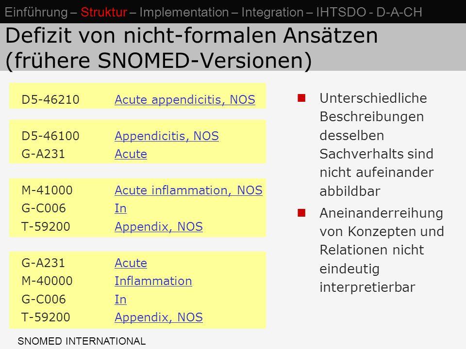 Defizit von nicht-formalen Ansätzen (frühere SNOMED-Versionen) D5-46210Acute appendicitis, NOS D5-46100Appendicitis, NOS G-A231Acute M-41000Acute inflammation, NOS G-C006In T-59200Appendix, NOS G-A231Acute M-40000Inflammation G-C006In T-59200Appendix, NOS SNOMED INTERNATIONAL Unterschiedliche Beschreibungen desselben Sachverhalts sind nicht aufeinander abbildbar Aneinanderreihung von Konzepten und Relationen nicht eindeutig interpretierbar Einführung – Struktur – Implementation – Integration – IHTSDO - D-A-CH