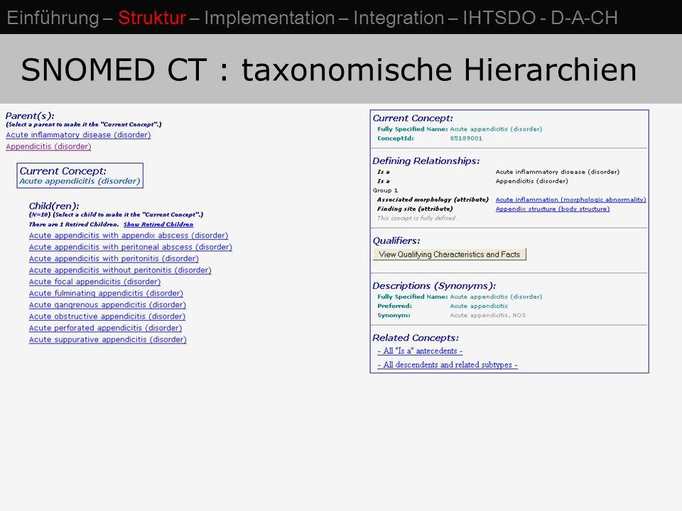 SNOMED CT : taxonomische Hierarchien Einführung – Struktur – Implementation – Integration – IHTSDO - D-A-CH