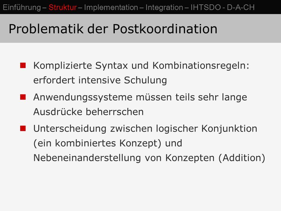 Problematik der Postkoordination Komplizierte Syntax und Kombinationsregeln: erfordert intensive Schulung Anwendungssysteme müssen teils sehr lange Au