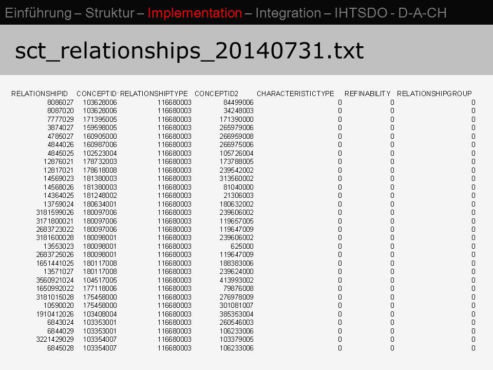 sct_relationships_20140731.txt Einführung – Struktur – Implementation – Integration – IHTSDO - D-A-CH
