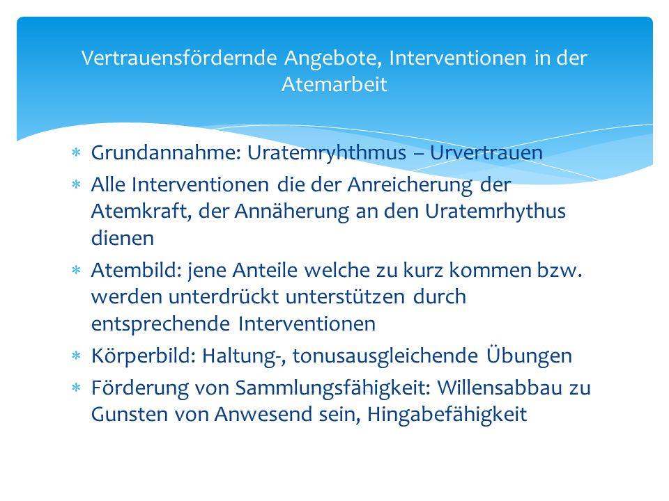  Grundannahme: Uratemryhthmus – Urvertrauen  Alle Interventionen die der Anreicherung der Atemkraft, der Annäherung an den Uratemrhythus dienen  Atembild: jene Anteile welche zu kurz kommen bzw.