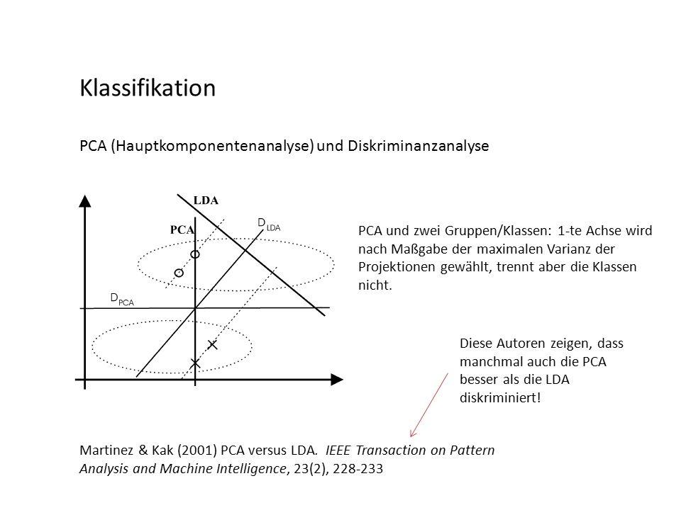 Klassifikation PCA (Hauptkomponentenanalyse) und Diskriminanzanalyse PCA und zwei Gruppen/Klassen: 1-te Achse wird nach Maßgabe der maximalen Varianz der Projektionen gewählt, trennt aber die Klassen nicht.