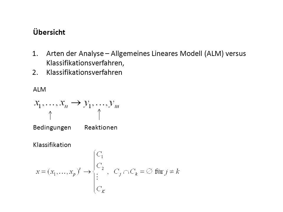 1.Arten der Analyse – Allgemeines Lineares Modell (ALM) versus Klassifikationsverfahren, 2.Klassifikationsverfahren Übersicht ALM BedingungenReaktionen Klassifikation
