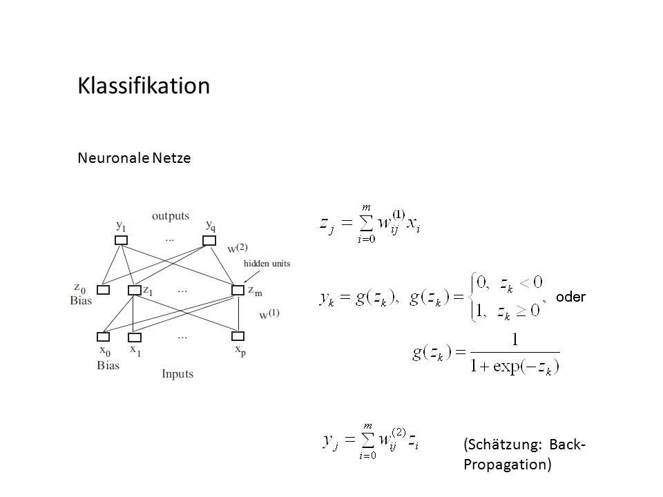 Klassifikation Neuronale Netze (Schätzung: Back- Propagation)
