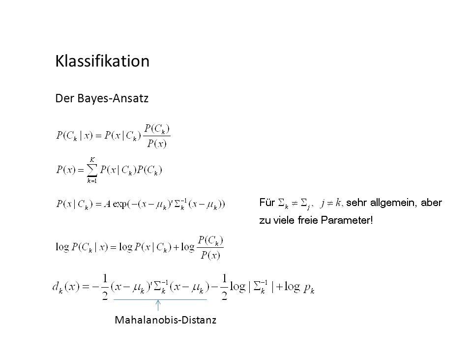 Mahalanobis-Distanz Der Bayes-Ansatz Klassifikation