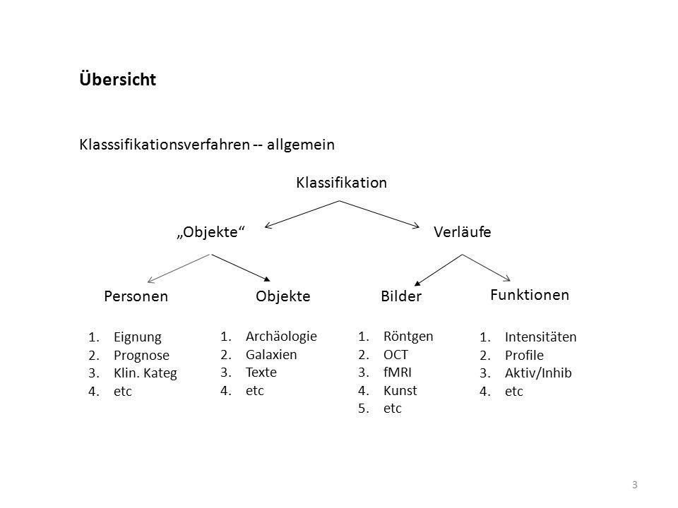"""Übersicht Klassifikation """"Objekte Verläufe PersonenObjekteBilder Funktionen 1.Eignung 2.Prognose 3.Klin."""