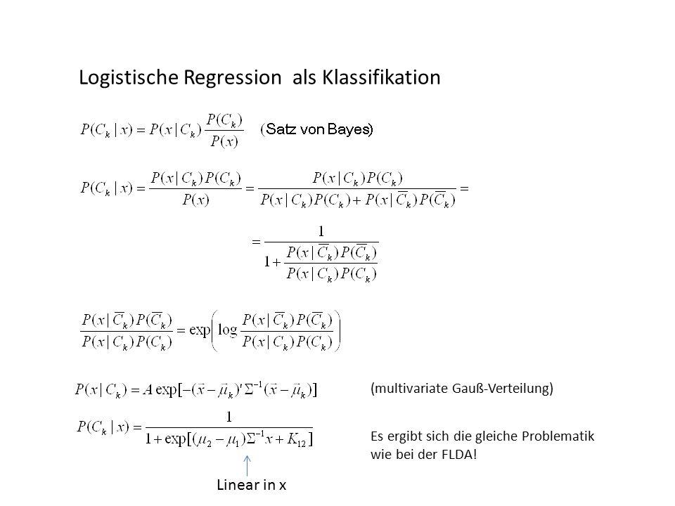Logistische Regression als Klassifikation Es ergibt sich die gleiche Problematik wie bei der FLDA.