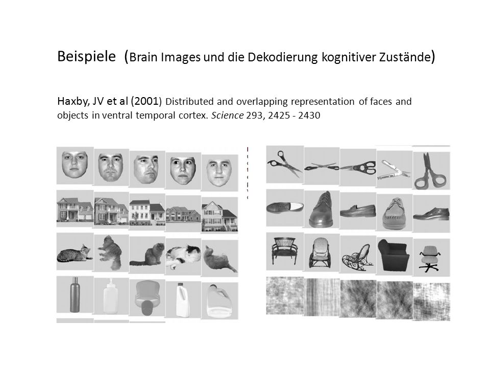 Beispiele ( Brain Images und die Dekodierung kognitiver Zustände ) Haxby, JV et al (2001 ) Distributed and overlapping representation of faces and objects in ventral temporal cortex.