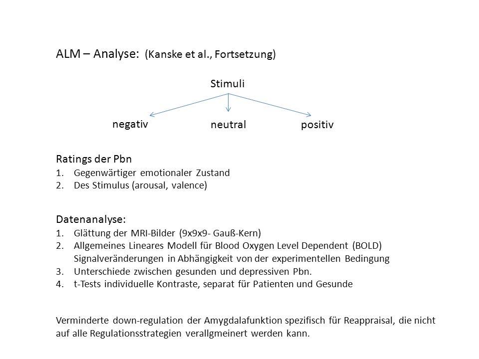 ALM – Analyse: (Kanske et al., Fortsetzung) Stimuli negativ neutralpositiv Ratings der Pbn 1.Gegenwärtiger emotionaler Zustand 2.Des Stimulus (arousal, valence) Datenanalyse: 1.Glättung der MRI-Bilder (9x9x9- Gauß-Kern) 2.Allgemeines Lineares Modell für Blood Oxygen Level Dependent (BOLD) Signalveränderungen in Abhängigkeit von der experimentellen Bedingung 3.Unterschiede zwischen gesunden und depressiven Pbn.
