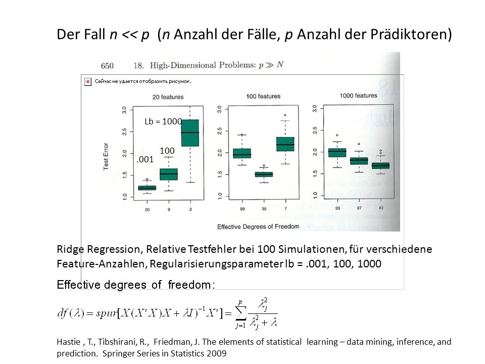 Der Fall n << p (n Anzahl der Fälle, p Anzahl der Prädiktoren) Hastie, T., Tibshirani, R., Friedman, J.