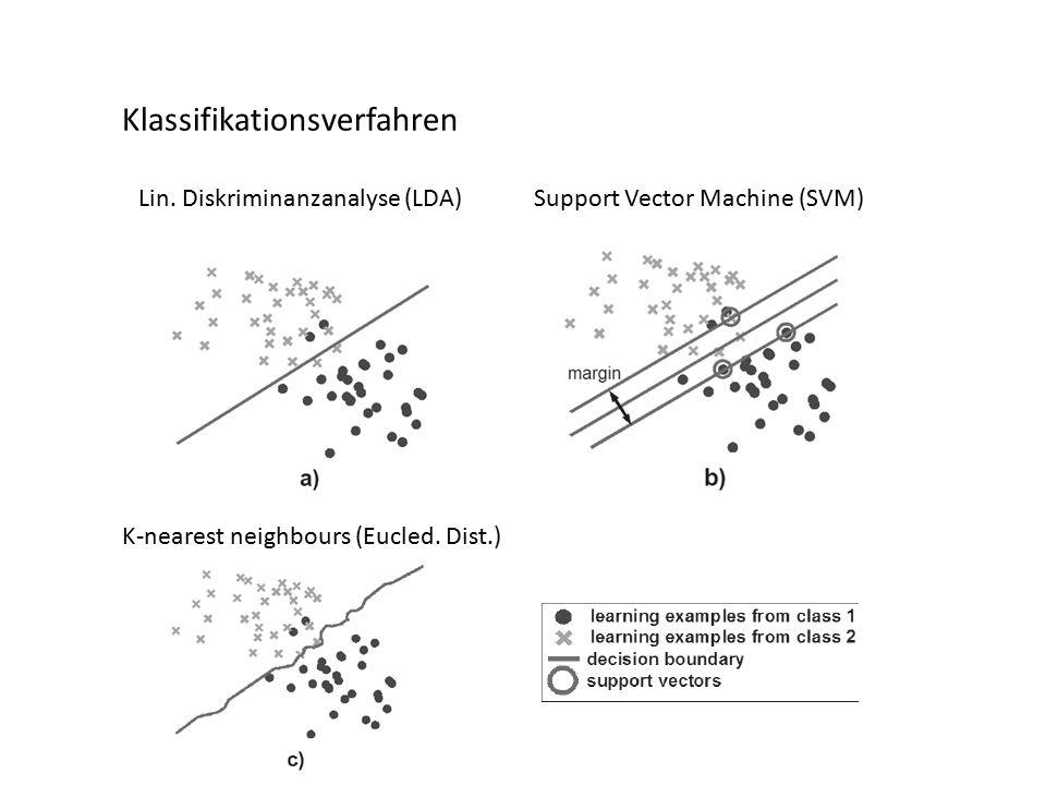 Lin. Diskriminanzanalyse (LDA)Support Vector Machine (SVM) K-nearest neighbours (Eucled.