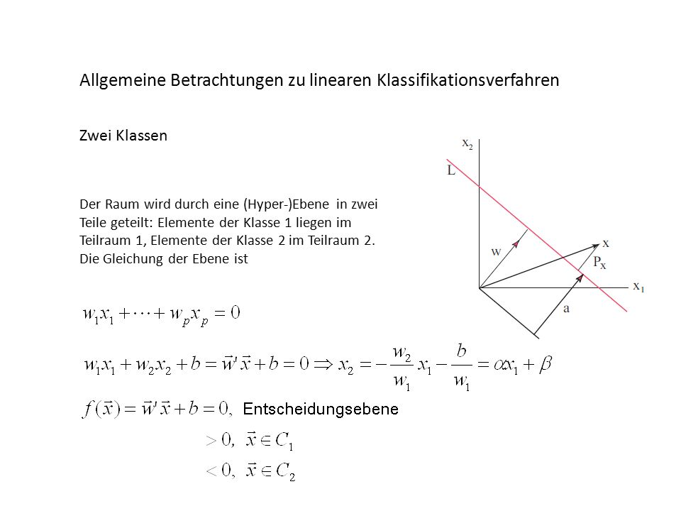 Allgemeine Betrachtungen zu linearen Klassifikationsverfahren Zwei Klassen Der Raum wird durch eine (Hyper-)Ebene in zwei Teile geteilt: Elemente der Klasse 1 liegen im Teilraum 1, Elemente der Klasse 2 im Teilraum 2.
