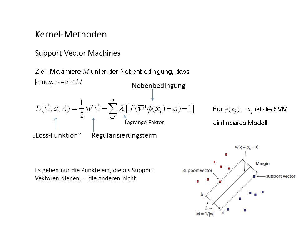 """Kernel-Methoden Support Vector Machines Nebenbedingung """"Loss-Funktion Regularisierungsterm Es gehen nur die Punkte ein, die als Support- Vektoren dienen, -- die anderen nicht."""