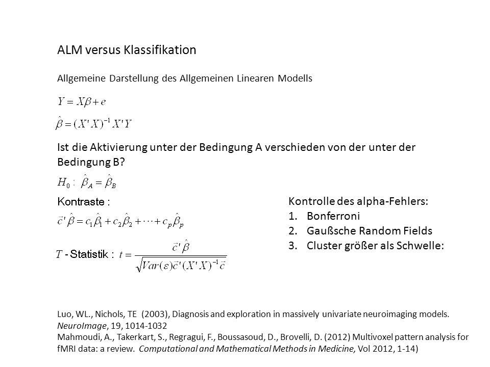 ALM versus Klassifikation Allgemeine Darstellung des Allgemeinen Linearen Modells Kontrolle des alpha-Fehlers: 1.Bonferroni 2.Gaußsche Random Fields 3.Cluster größer als Schwelle: Ist die Aktivierung unter der Bedingung A verschieden von der unter der Bedingung B.