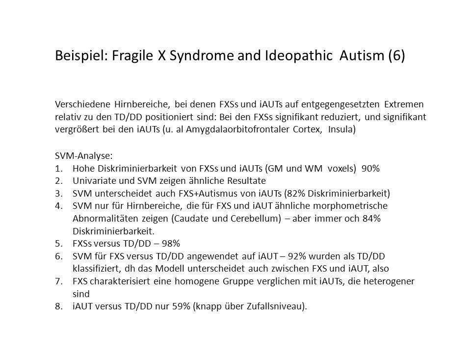 Beispiel: Fragile X Syndrome and Ideopathic Autism (6) Verschiedene Hirnbereiche, bei denen FXSs und iAUTs auf entgegengesetzten Extremen relativ zu den TD/DD positioniert sind: Bei den FXSs signifikant reduziert, und signifikant vergrößert bei den iAUTs (u.