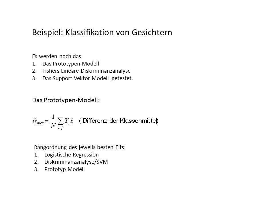 Beispiel: Klassifikation von Gesichtern Es werden noch das 1.Das Prototypen-Modell 2.Fishers Lineare Diskriminanzanalyse 3.Das Support-Vektor-Modell getestet.