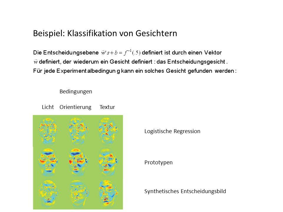 Beispiel: Klassifikation von Gesichtern Logistische Regression Prototypen Synthetisches Entscheidungsbild Bedingungen LichtOrientierungTextur
