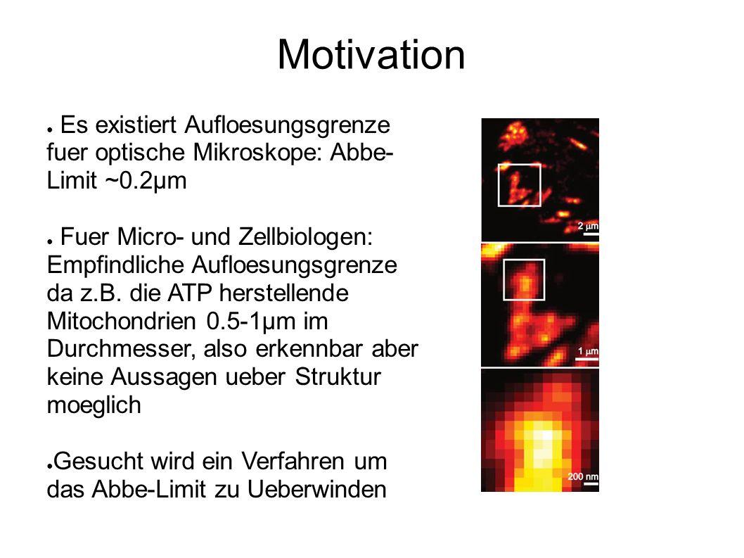 TIRF ( Total internal reflection fluorescence microscopy) 1.Probe 2.Evaneszente Welle 3.Deckglas 4.Immersionsoel 5.Objektiv 6.Emissionsstrahl 7.Anregungsstrahl Vorteil: Nur 100-200nm dicke Schicht wird angeregt => hoher Kontrast Nachteil: Nur ausserste Schicht wird angeregt