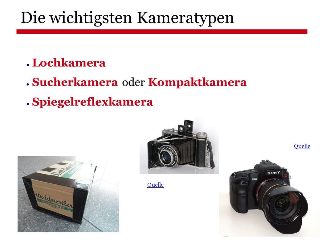 Die wichtigsten Kameratypen ● Lochkamera ● Sucherkamera oder Kompaktkamera ● Spiegelreflexkamera Quelle