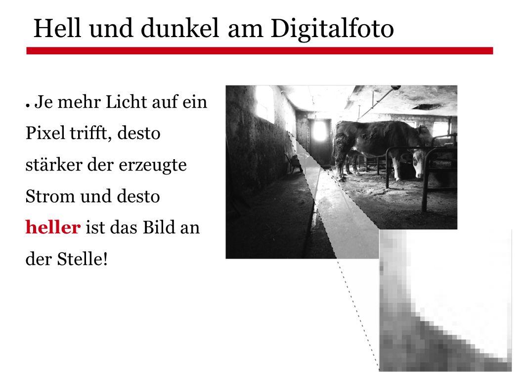 Hell und dunkel am Digitalfoto ● Je mehr Licht auf ein Pixel trifft, desto stärker der erzeugte Strom und desto heller ist das Bild an der Stelle!
