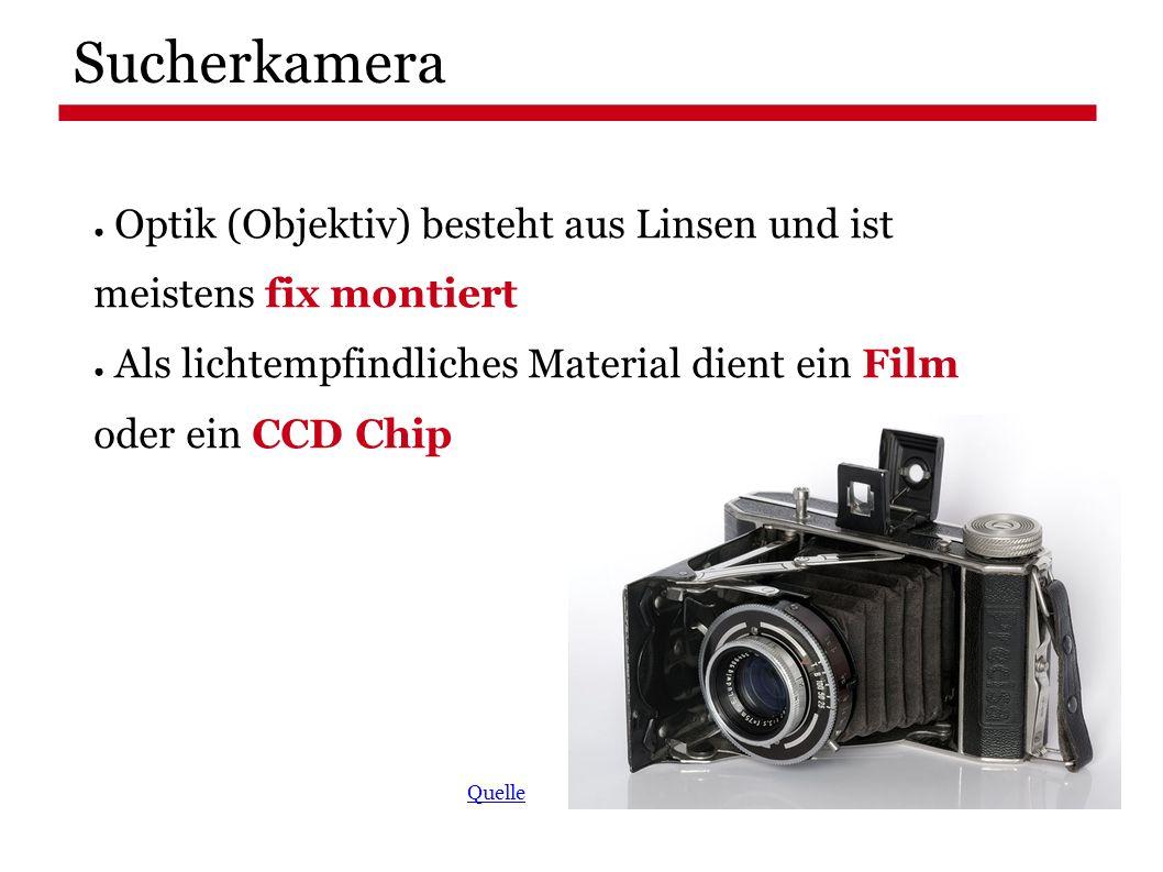 Sucherkamera ● Optik (Objektiv) besteht aus Linsen und ist meistens fix montiert ● Als lichtempfindliches Material dient ein Film oder ein CCD Chip Quelle