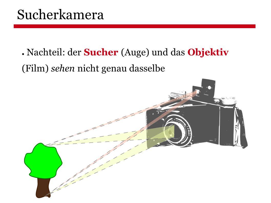 Sucherkamera ● Nachteil: der Sucher (Auge) und das Objektiv (Film) sehen nicht genau dasselbe