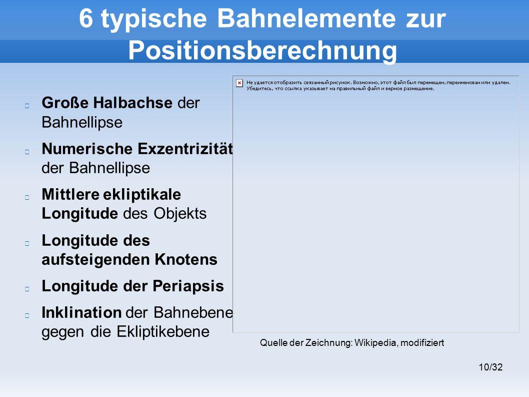 10/32 6 typische Bahnelemente zur Positionsberechnung Große Halbachse der Bahnellipse Numerische Exzentrizität der Bahnellipse Mittlere ekliptikale Longitude des Objekts Longitude des aufsteigenden Knotens Longitude der Periapsis Inklination der Bahnebene gegen die Ekliptikebene Quelle der Zeichnung: Wikipedia, modifiziert