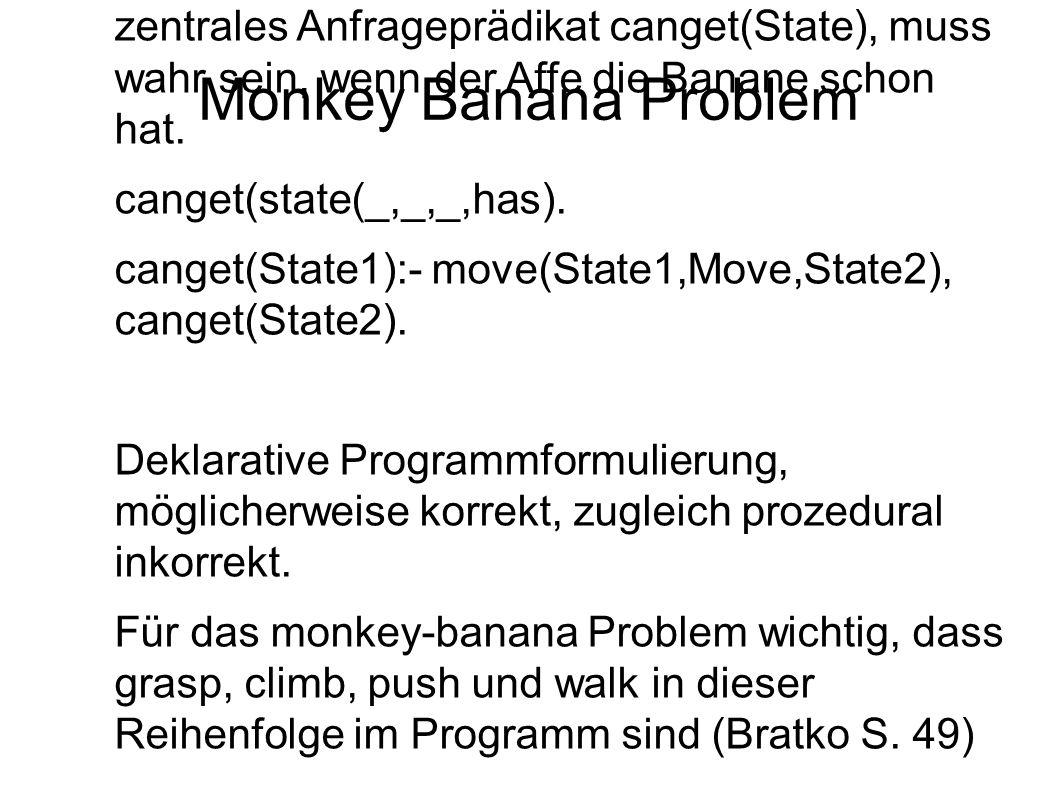 Monkey Banana Problem zentrales Anfrageprädikat canget(State), muss wahr sein, wenn der Affe die Banane schon hat. canget(state(_,_,_,has). canget(Sta