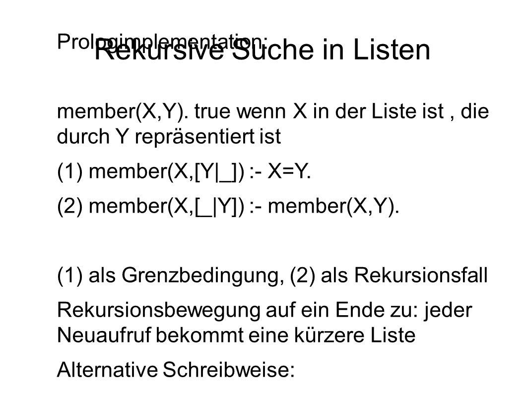 Rekursive Suche in Listen Prologimplementation: member(X,Y). true wenn X in der Liste ist, die durch Y repräsentiert ist (1) member(X,[Y|_]) :- X=Y. (