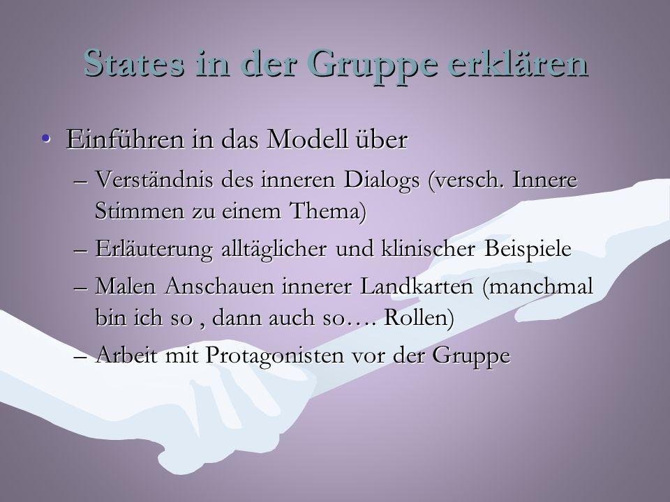 States in der Gruppe erklären Einführen in das Modell überEinführen in das Modell über –Verständnis des inneren Dialogs (versch.