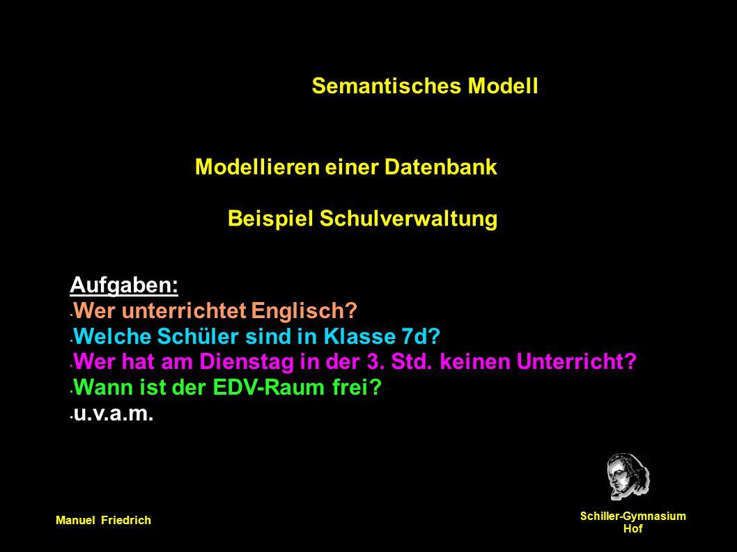 Manuel Friedrich Schiller-Gymnasium Hof Modellieren einer Datenbank Beispiel Schulverwaltung Aufgaben: Wer unterrichtet Englisch.