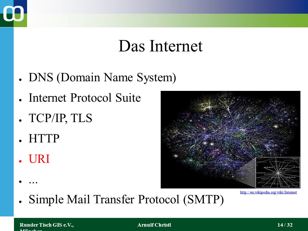 Runder Tisch GIS e.V., München Arnulf Christl14 / 32 ● DNS (Domain Name System) ● Internet Protocol Suite ● TCP/IP, TLS ● HTTP ● URI ●...