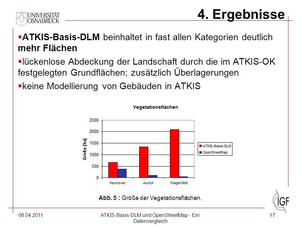 06.04.2011ATKIS-Basis-DLM und OpenStreetMap - Ein Datenvergleich 17 4.