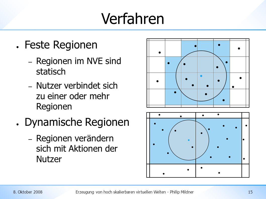 8. Oktober 2008Erzeugung von hoch skalierbaren virtuellen Welten - Philip Mildner15 Verfahren ● Feste Regionen – Regionen im NVE sind statisch – Nutze